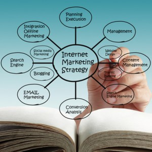 Online Internet Marketing.